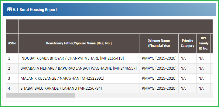 how to check pmay status